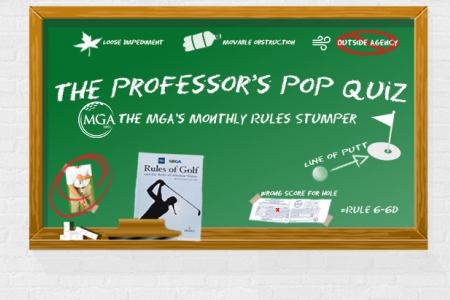 Professor's Pop Quiz chalk board graphic
